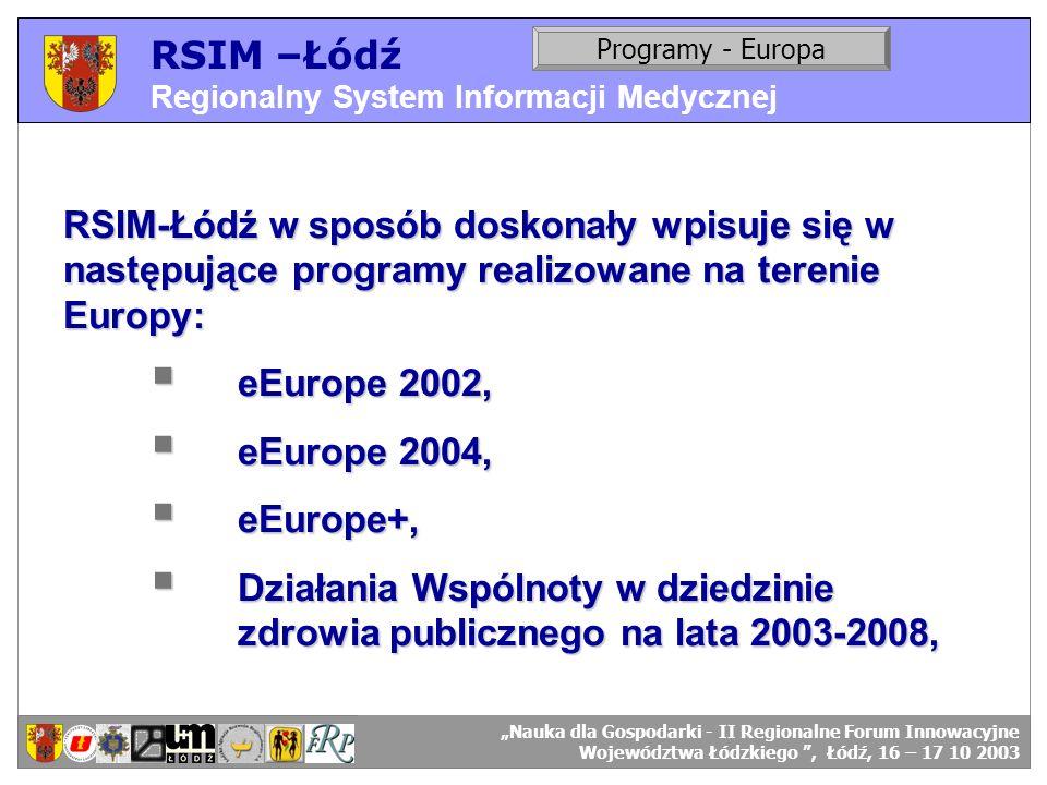 RSIM –Łódź Regionalny System Informacji Medycznej RSIM-ŁÓDŹ – organizacja działania. Programy - Europa RSIM-ŁÓDŹ – odbiorcy danych. RSIM-Łódź w sposób