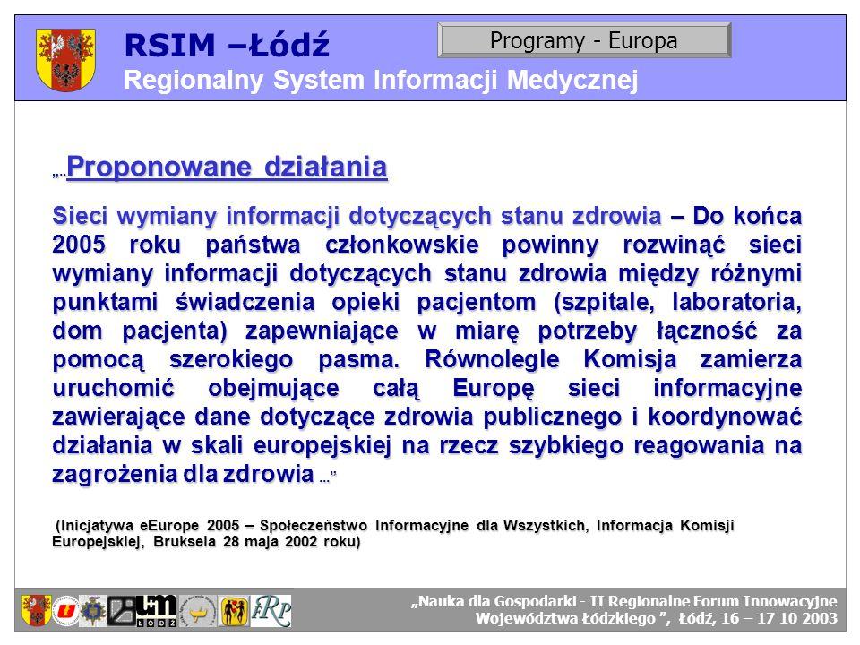 RSIM –Łódź Regionalny System Informacji Medycznej RSIM-ŁÓDŹ – organizacja działania. Programy - Europa RSIM-ŁÓDŹ – odbiorcy danych... Proponowane dzia