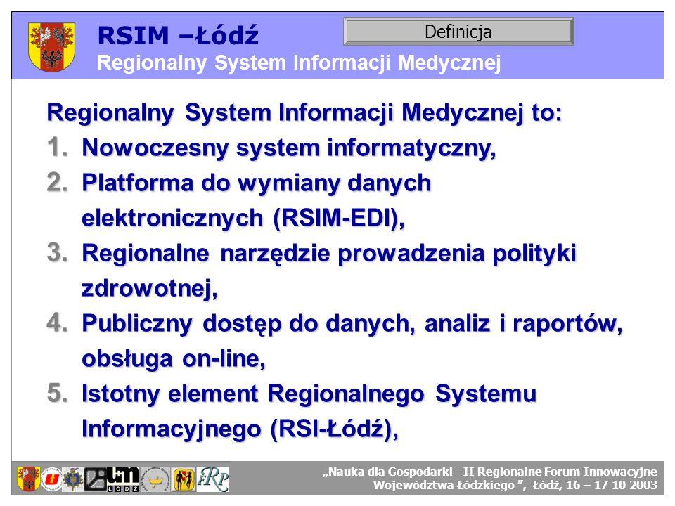 RSIM –Łódź Regionalny System Informacji Medycznej Definicja Regionalny System Informacji Medycznej to: 1. Nowoczesny system informatyczny, 2. Platform