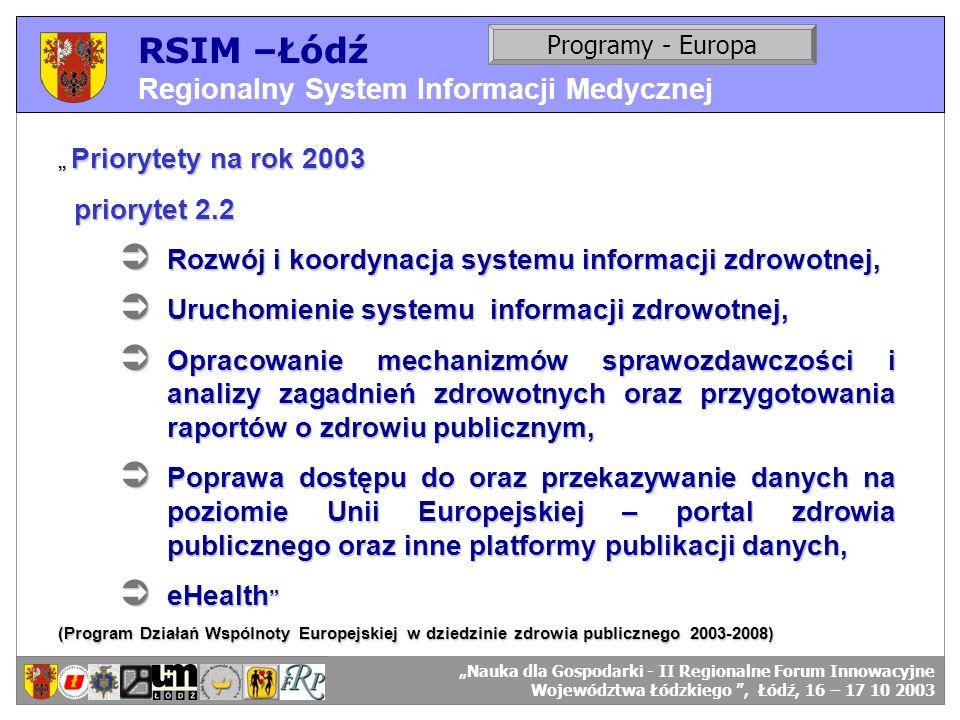 RSIM –Łódź Regionalny System Informacji Medycznej RSIM-ŁÓDŹ – organizacja działania. Programy - Europa RSIM-ŁÓDŹ – odbiorcy danych. Priorytety na rok
