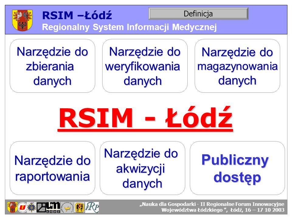 RSIM –Łódź Regionalny System Informacji Medycznej Definicja RSIM - Łódź Narzędzie do zbieraniadanych weryfikowaniadanych magazynowaniadanych raportowa
