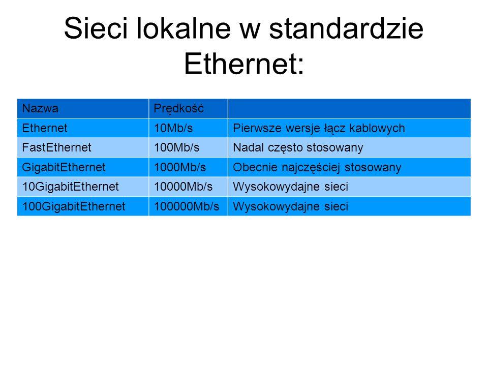 Sieci lokalne w standardzie Ethernet: NazwaPrędkość Ethernet10Mb/sPierwsze wersje łącz kablowych FastEthernet100Mb/sNadal często stosowany GigabitEthe