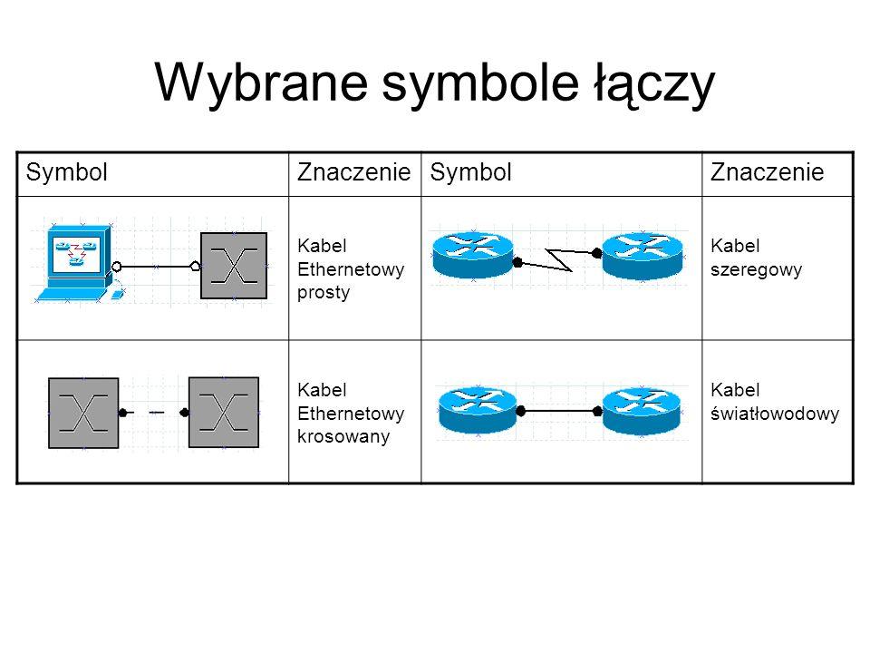 Wybrane symbole łączy SymbolZnaczenieSymbolZnaczenie Kabel Ethernetowy prosty Kabel szeregowy Kabel Ethernetowy krosowany Kabel światłowodowy