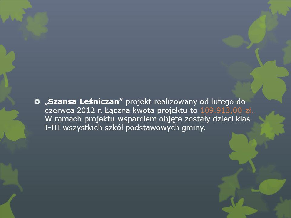 Szansa Leśniczan projekt realizowany od lutego do czerwca 2012 r.