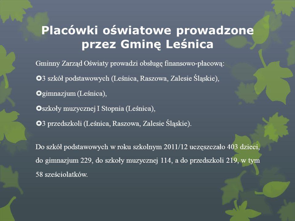 Przedłużenie powierzenia stanowiska dyrektora Szkoły Muzycznej I stopnia w Leśnicy- mgr Krystianowi Gajda na okres 5 lat.