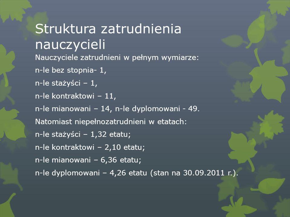 Struktura zatrudnienia nauczycieli Nauczyciele zatrudnieni w pełnym wymiarze: n-le bez stopnia- 1, n-le stażyści – 1, n-le kontraktowi – 11, n-le mianowani – 14, n-le dyplomowani - 49.