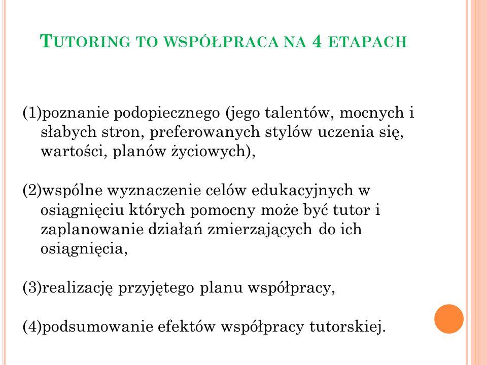 T UTORING TO WSPÓŁPRACA NA 4 ETAPACH (1)poznanie podopiecznego (jego talentów, mocnych i słabych stron, preferowanych stylów uczenia się, wartości, pl