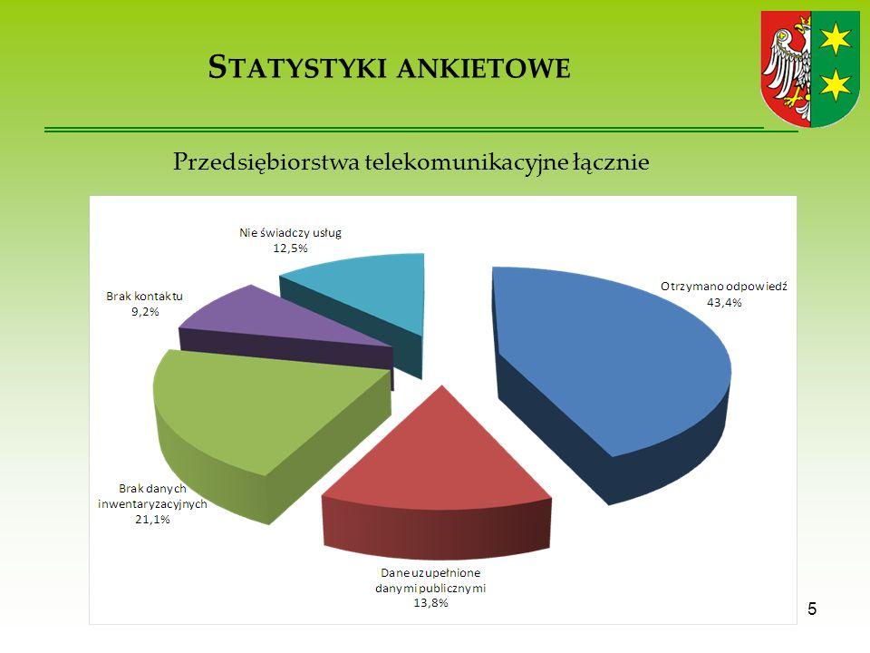 S TATYSTYKI ANKIETOWE 5 Przedsiębiorstwa telekomunikacyjne łącznie