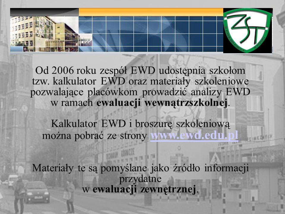 Od 2006 roku zespół EWD udostępnia szkołom tzw.