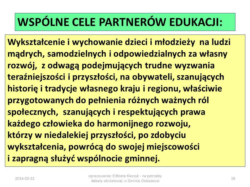 WSPÓLNE CELE PARTNERÓW EDUKACJI: Wykształcenie i wychowanie dzieci i młodzieży na ludzi mądrych, samodzielnych i odpowiedzialnych za własny rozwój, z