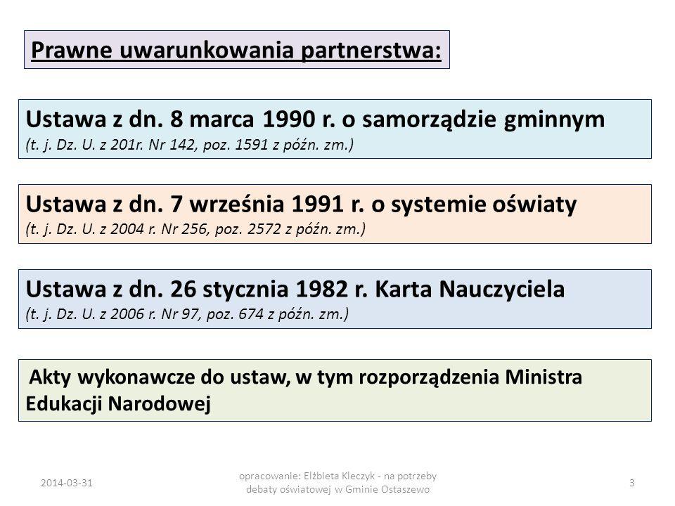 Prawne uwarunkowania partnerstwa: Ustawa z dn. 8 marca 1990 r. o samorządzie gminnym (t. j. Dz. U. z 201r. Nr 142, poz. 1591 z późn. zm.) Ustawa z dn.