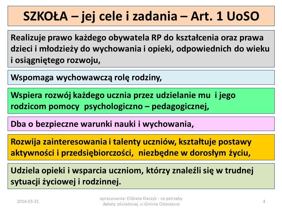 Ustawa z dn.8 marca 1990 roku o samorządzie gminnym : Art.