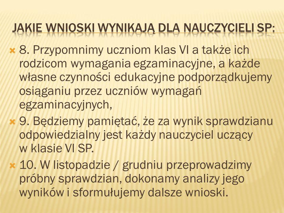 Wyniki egzaminu gimnazjalnego w cz.H i M-P są dla nas niesatysfakcjonujące.