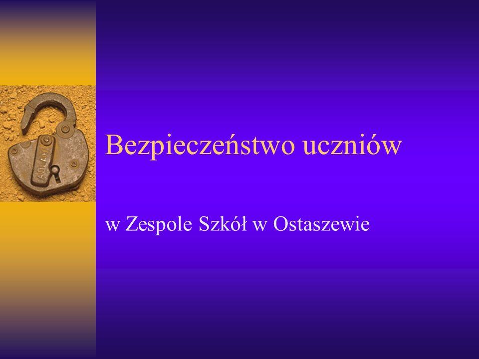Bezpieczeństwo uczniów w Zespole Szkół w Ostaszewie