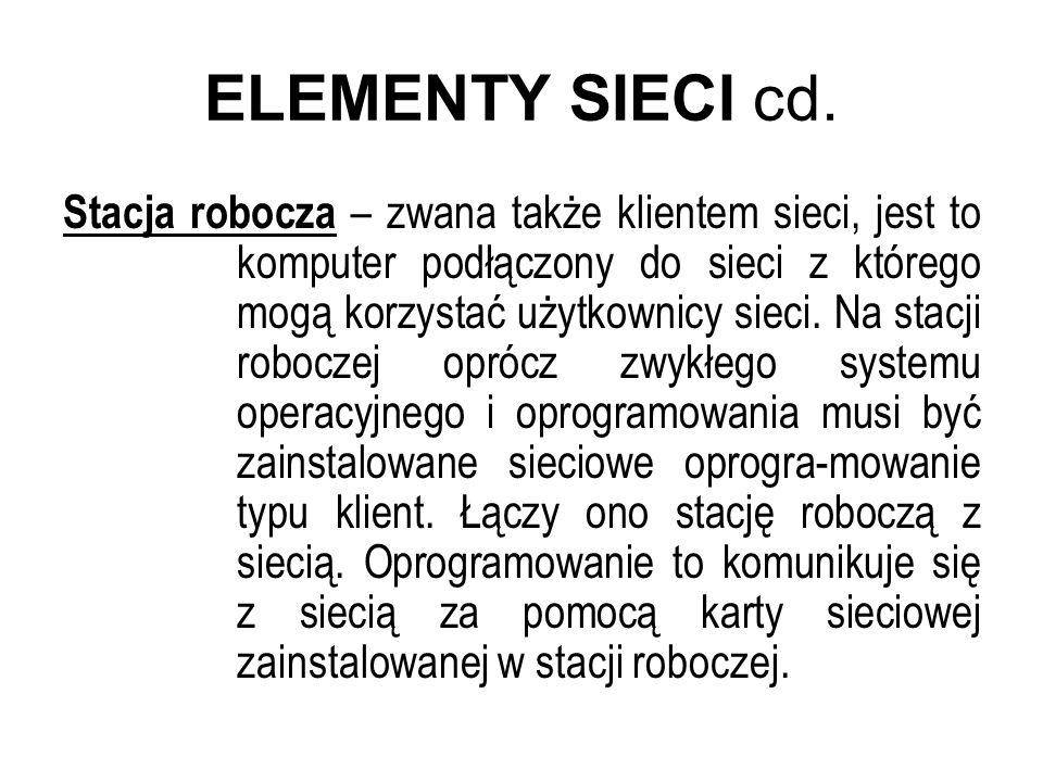 ELEMENTY SIECI cd. Stacja robocza – zwana także klientem sieci, jest to komputer podłączony do sieci z którego mogą korzystać użytkownicy sieci. Na st