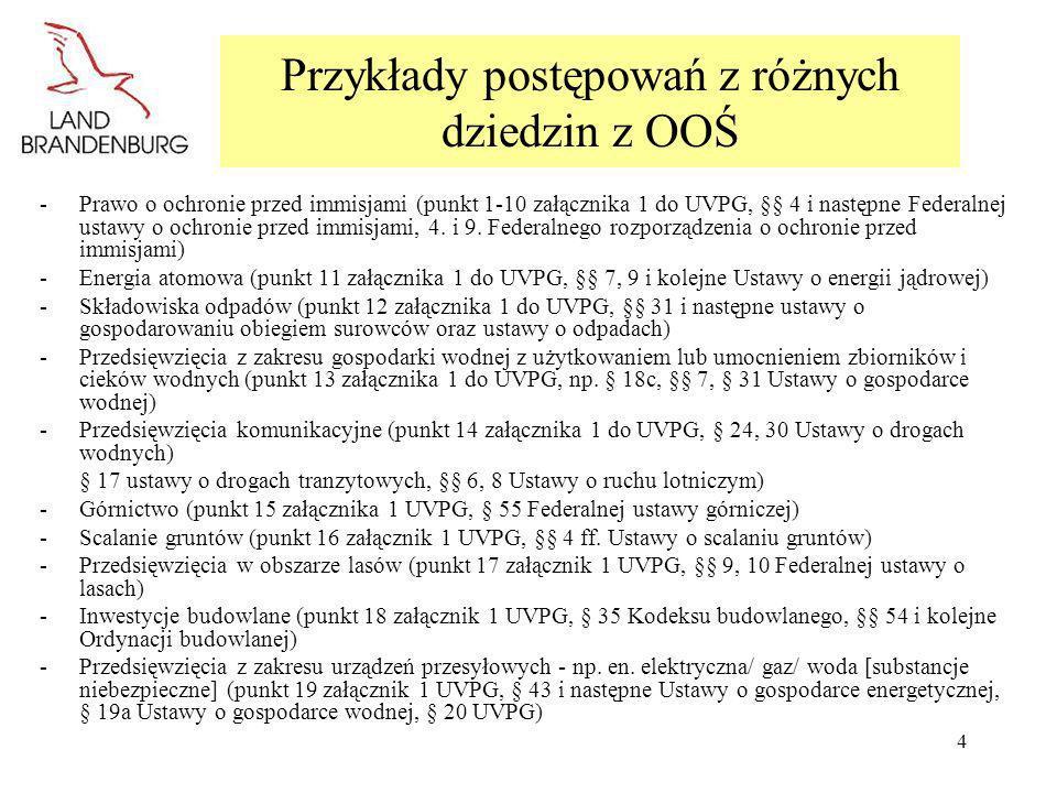 4 Przykłady postępowań z różnych dziedzin z OOŚ - Prawo o ochronie przed immisjami (punkt 1-10 załącznika 1 do UVPG, §§ 4 i następne Federalnej ustawy
