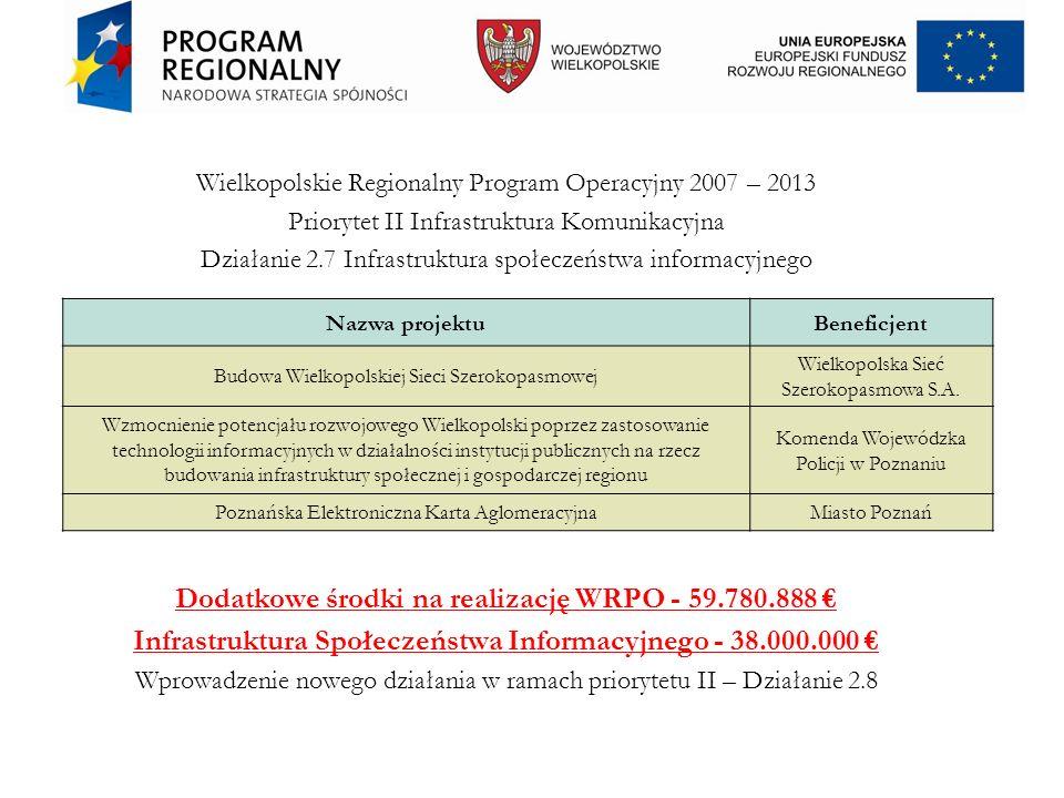 Wielkopolskie Regionalny Program Operacyjny 2007 – 2013 Priorytet II Infrastruktura Komunikacyjna Działanie 2.7 Infrastruktura społeczeństwa informacy