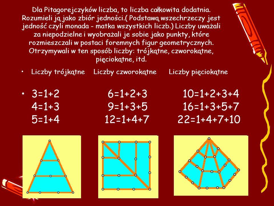 Dla Pitagorejczyków liczba, to liczba całkowita dodatnia. Rozumieli ją jako zbiór jedności.( Podstawą wszechrzeczy jest jedność czyli monada - matka w