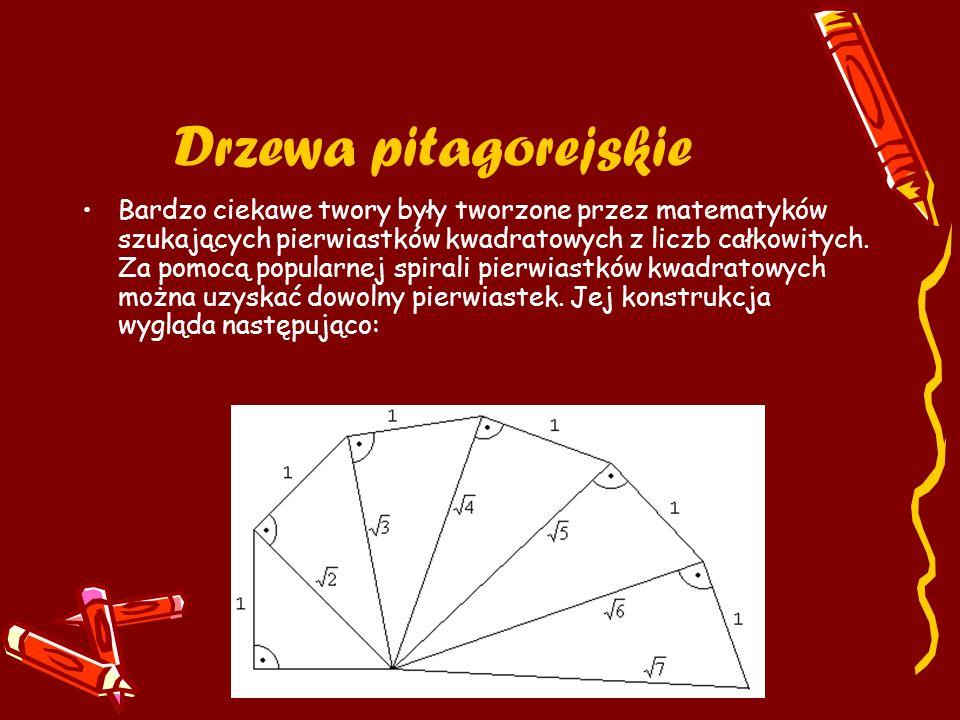 Drzewa pitagorejskie Bardzo ciekawe twory były tworzone przez matematyków szukających pierwiastków kwadratowych z liczb całkowitych. Za pomocą popular