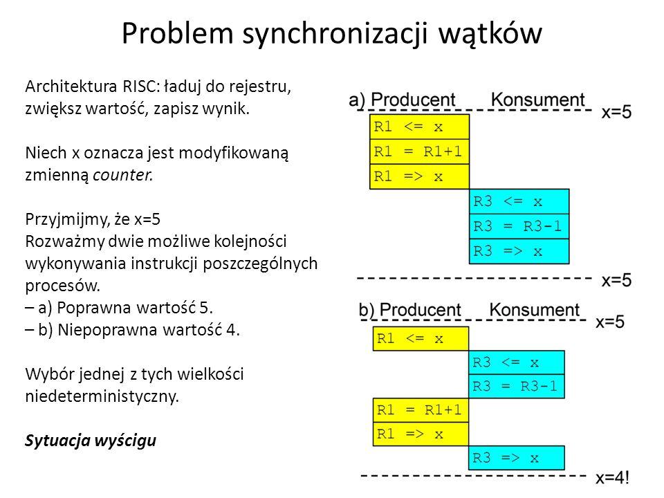 Problem synchronizacji wątków 14 Architektura RISC: ładuj do rejestru, zwiększ wartość, zapisz wynik. Niech x oznacza jest modyfikowaną zmienną counte