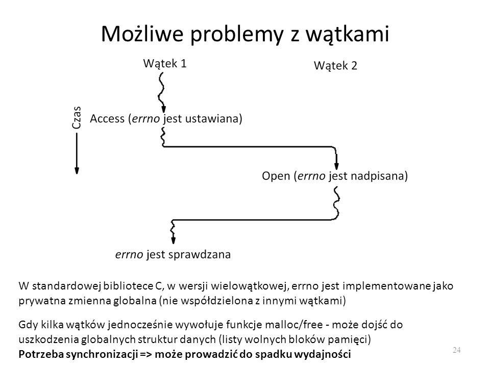 Możliwe problemy z wątkami 24 W standardowej bibliotece C, w wersji wielowątkowej, errno jest implementowane jako prywatna zmienna globalna (nie współ