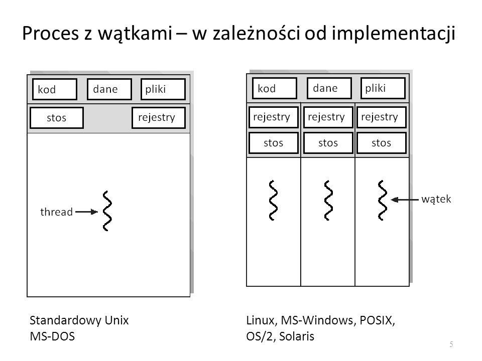 Proces z wątkami – w zależności od implementacji 5 Standardowy Unix MS-DOS Linux, MS-Windows, POSIX, OS/2, Solaris