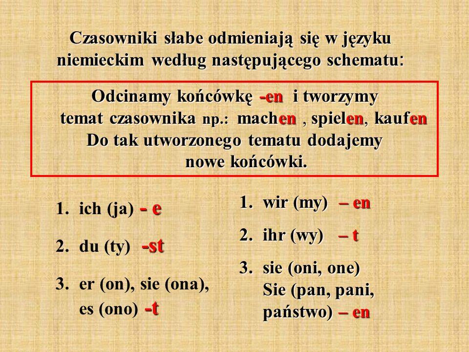 Czasowniki słabe odmieniają się w języku niemieckim według następującego schematu : Odcinamy końcówkę-eni tworzymy temat czasownika np.: machen, spielen, kaufen Do tak utworzonego tematu dodajemy nowe końcówki.