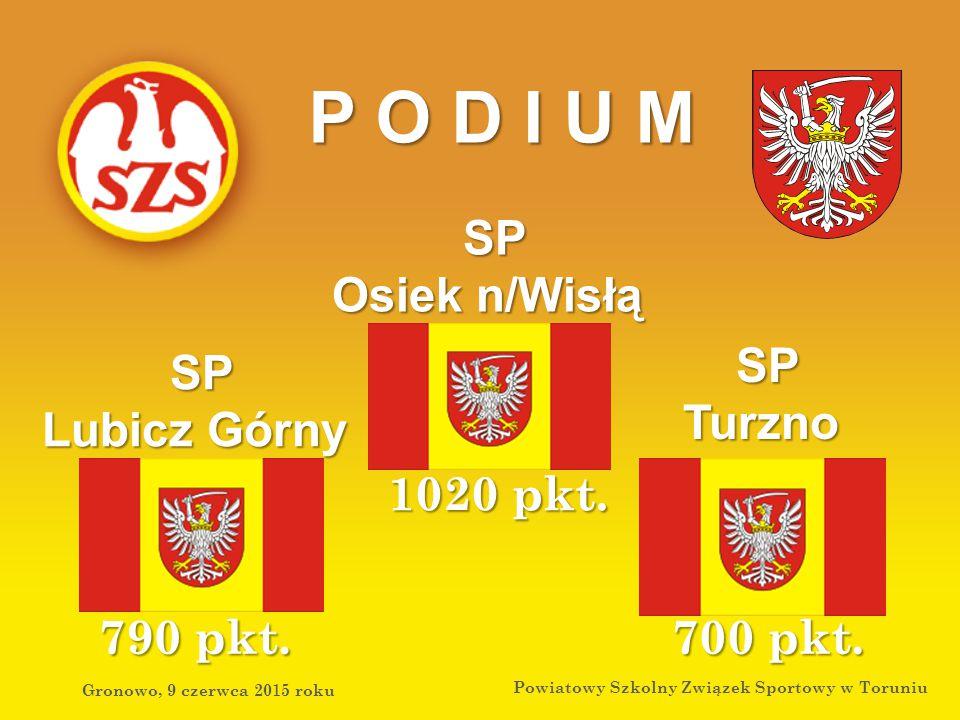 P O D I U M SP Osiek n/Wisłą SP Turzno Lubicz Górny 790 pkt. 700 pkt. 1020 pkt. Gronowo, 9 czerwca 2015 roku Powiatowy Szkolny Związek Sportowy w Toru