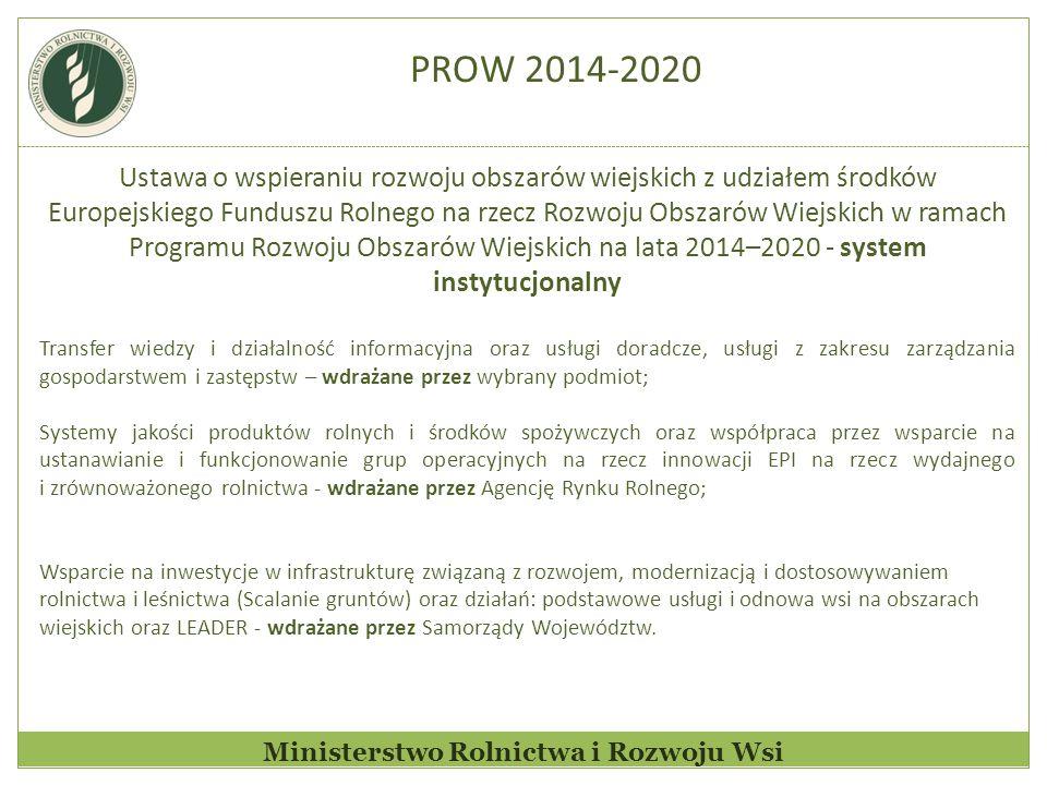 Ministerstwo Rolnictwa i Rozwoju Wsi Ustawa o wspieraniu rozwoju obszarów wiejskich z udziałem środków Europejskiego Funduszu Rolnego na rzecz Rozwoju