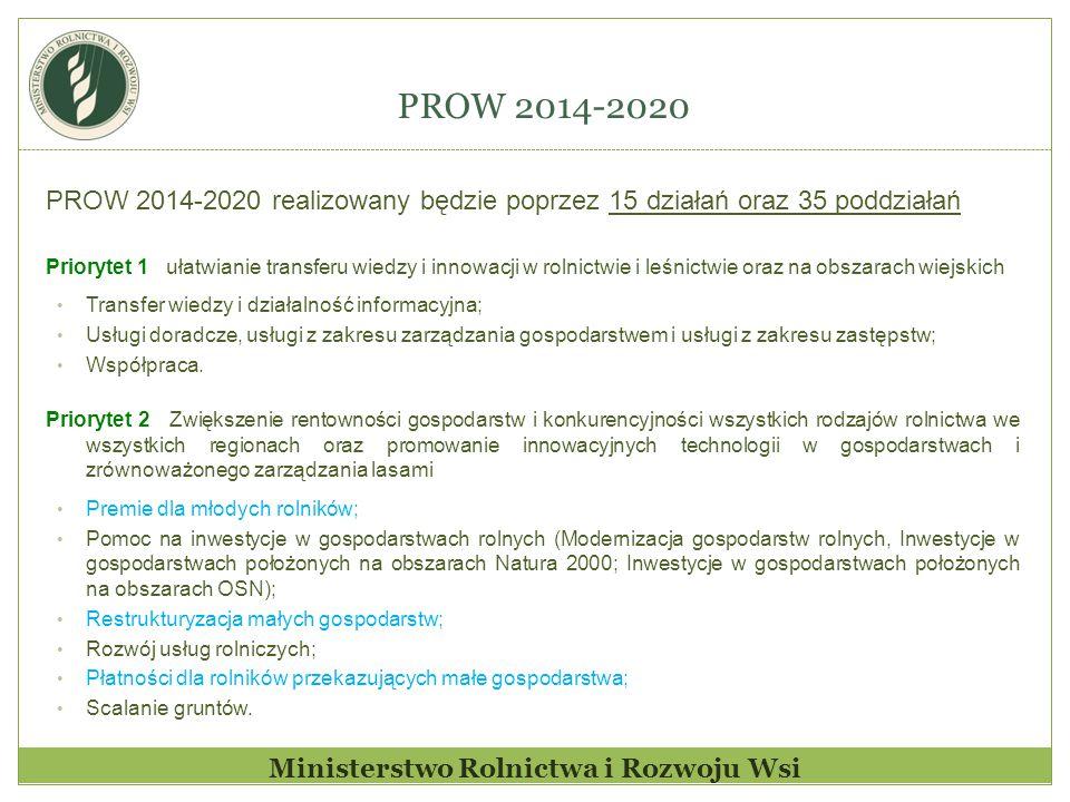 Ministerstwo Rolnictwa i Rozwoju Wsi PROW 2014-2020 realizowany będzie poprzez 15 działań oraz 35 poddziałań Priorytet 1 ułatwianie transferu wiedzy i