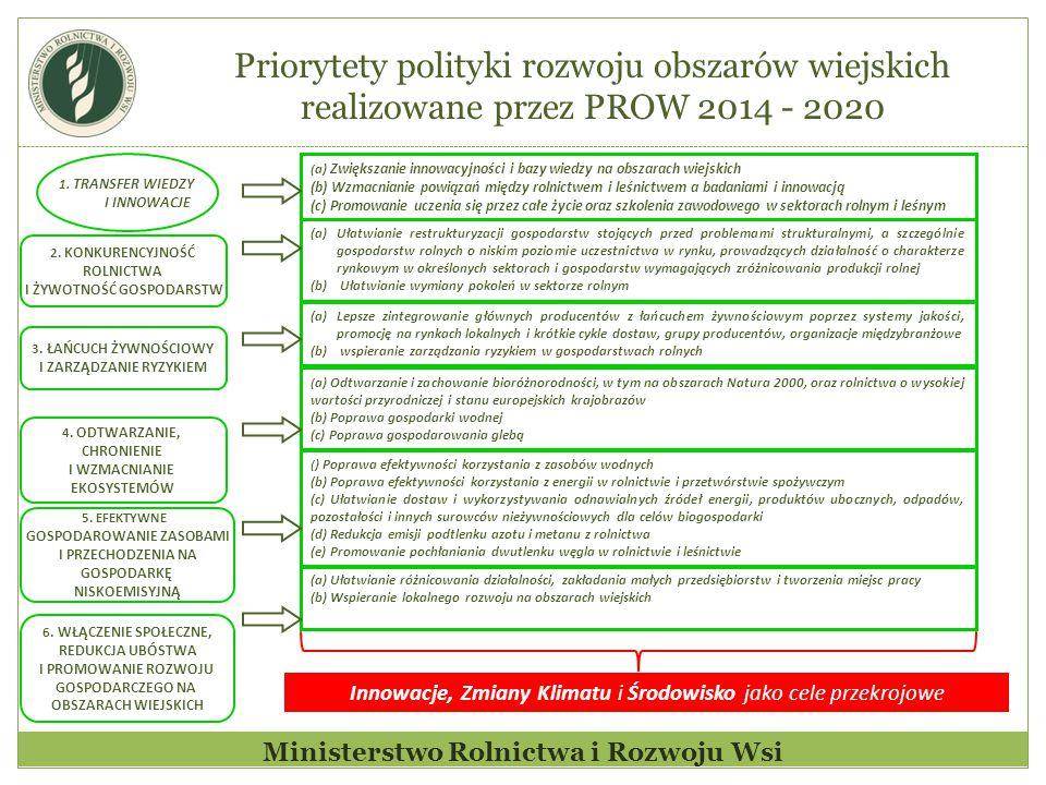 Ministerstwo Rolnictwa i Rozwoju Wsi Podstawy prawne PROW 2014-2020 Legislacja UE ROZPORZĄDZENIE PARLAMENTU EUROPEJSKIEGO I RADY (UE) NR 1305/2013 z dnia 17 grudnia 2013 r.