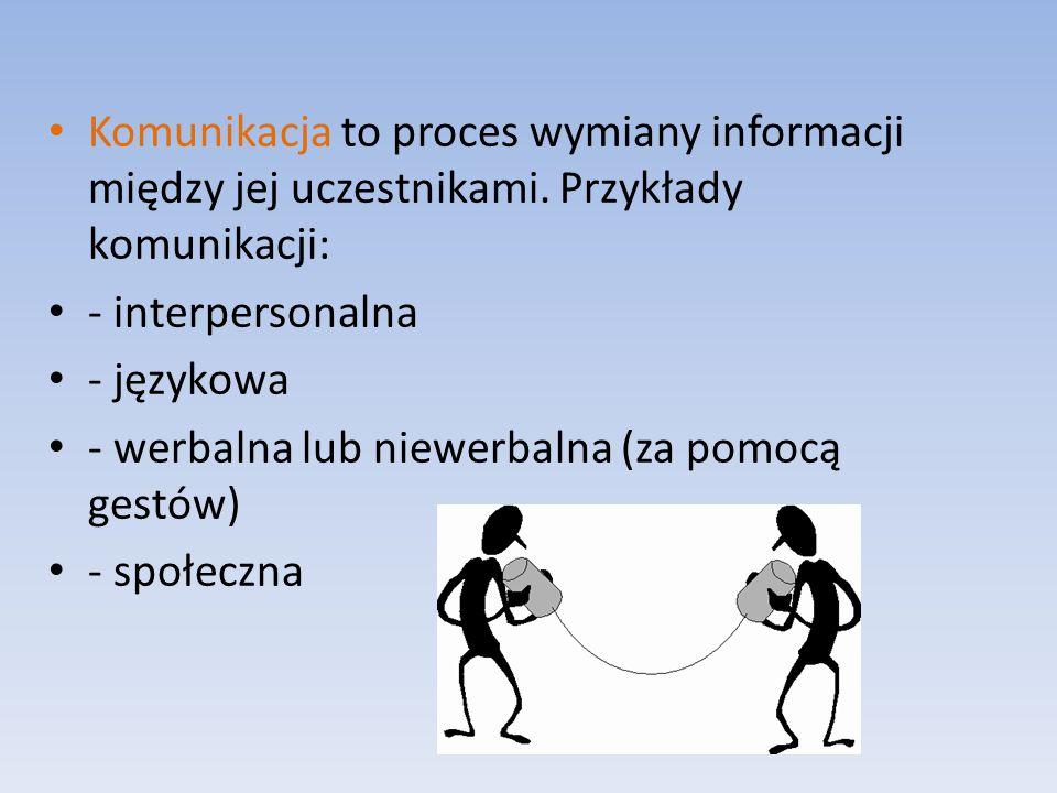 Komunikacja to proces wymiany informacji między jej uczestnikami. Przykłady komunikacji: - interpersonalna - językowa - werbalna lub niewerbalna (za p
