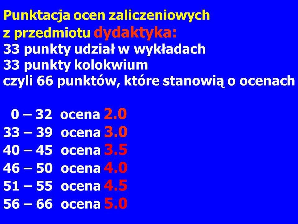 Punktacja ocen zaliczeniowych z przedmiotu dydaktyka: 33 punkty udział w wykładach 33 punkty kolokwium czyli 66 punktów, które stanowią o ocenach 0 –