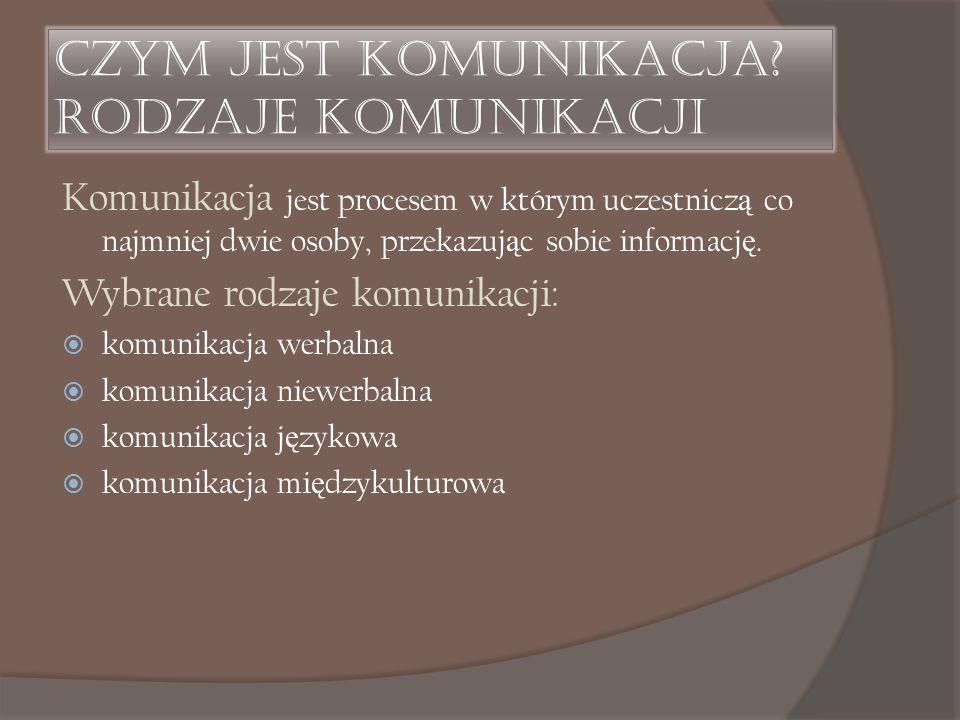 200 000 p.n.e - Mowa Mowa, zbiór wokalnych symboli opartych na logicznej strukturze, umo ż liwiła przekazywanie informacji i wiedzy kolejnym pokoleniom w doskonalszy sposób.