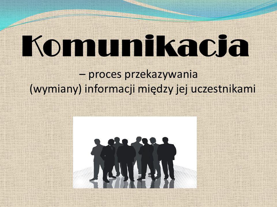 Komunikacja – proces przekazywania (wymiany) informacji między jej uczestnikami