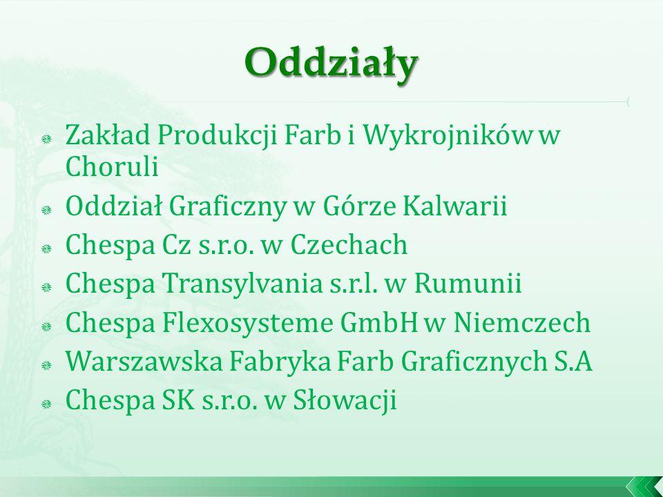  Zakład Produkcji Farb i Wykrojników w Choruli  Oddział Graficzny w Górze Kalwarii  Chespa Cz s.r.o.