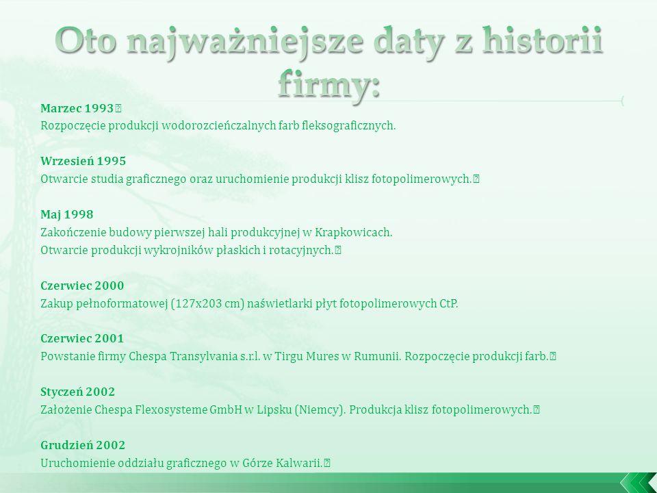 Kwiecień 2004 Zakup gruntu pod rozbudowę firmy.Rozpoczęcie produkcji klisz w Rumuni.
