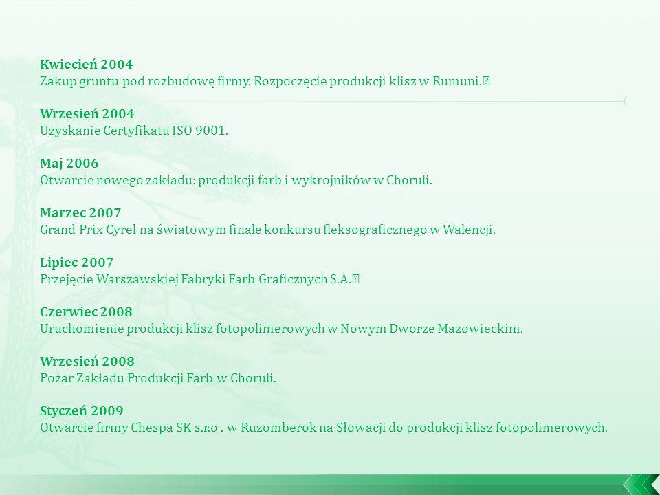 Kwiecień 2004 Zakup gruntu pod rozbudowę firmy. Rozpoczęcie produkcji klisz w Rumuni.