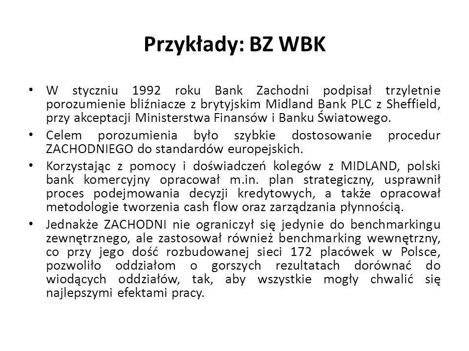 Przykłady: BZ WBK W styczniu 1992 roku Bank Zachodni podpisał trzyletnie porozumienie bliźniacze z brytyjskim Midland Bank PLC z Sheffield, przy akcep