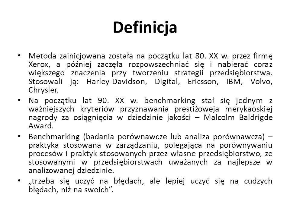 Definicja Metoda zainicjowana została na początku lat 80. XX w. przez firmę Xerox, a później zaczęła rozpowszechniać się i nabierać coraz większego zn