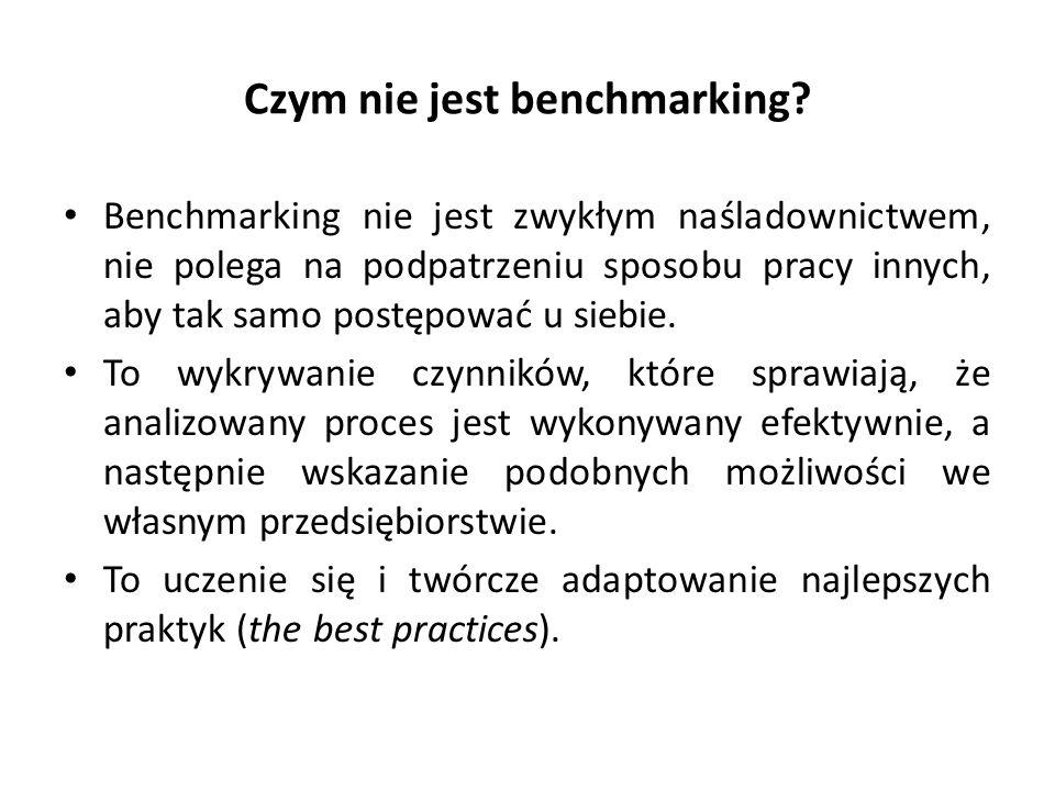 Czym nie jest benchmarking? Benchmarking nie jest zwykłym naśladownictwem, nie polega na podpatrzeniu sposobu pracy innych, aby tak samo postępować u