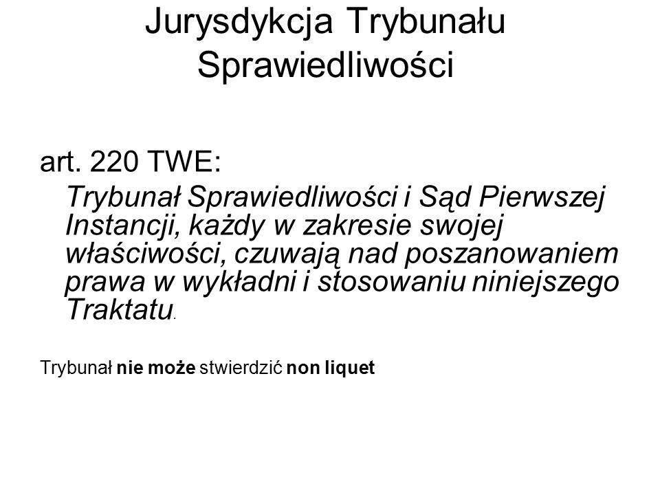 Jurysdykcja Trybunału Sprawiedliwości art.