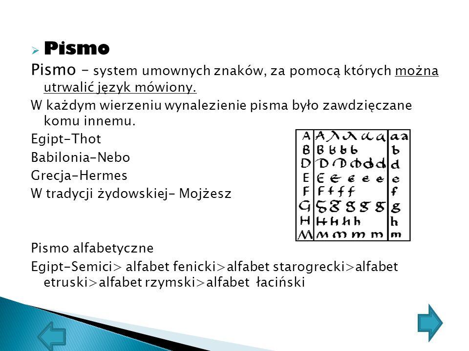  Pismo Pismo – system umownych znaków, za pomocą których można utrwalić język mówiony. W każdym wierzeniu wynalezienie pisma było zawdzięczane komu i