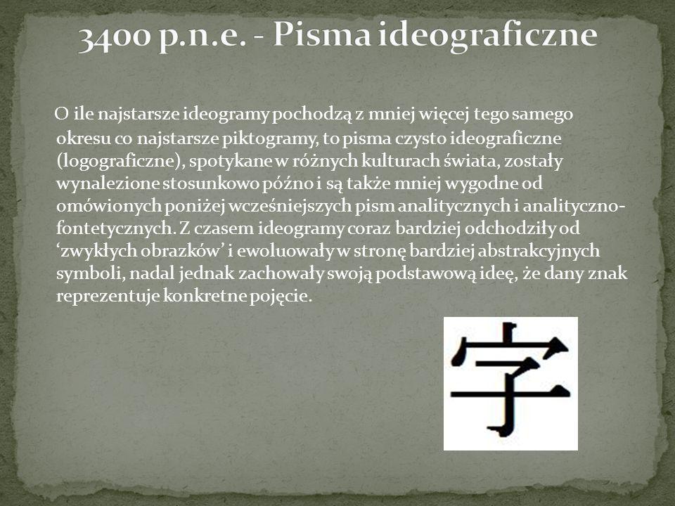 O ile najstarsze ideogramy pochodzą z mniej więcej tego samego okresu co najstarsze piktogramy, to pisma czysto ideograficzne (logograficzne), spotyka