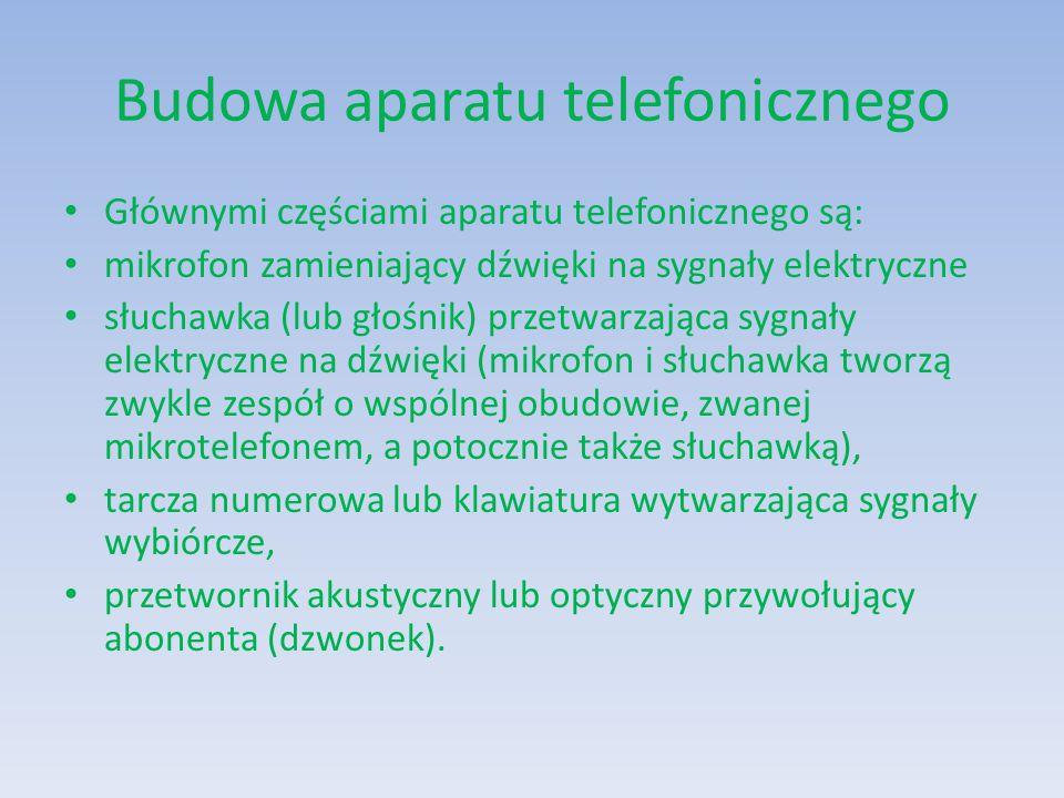 Budowa aparatu telefonicznego Głównymi częściami aparatu telefonicznego są: mikrofon zamieniający dźwięki na sygnały elektryczne słuchawka (lub głośni