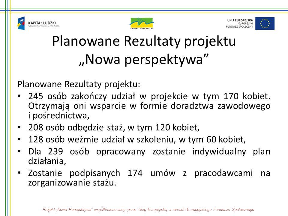 """Planowane Rezultaty projektu """"Nowa perspektywa"""" Planowane Rezultaty projektu: 245 osób zakończy udział w projekcie w tym 170 kobiet. Otrzymają oni wsp"""
