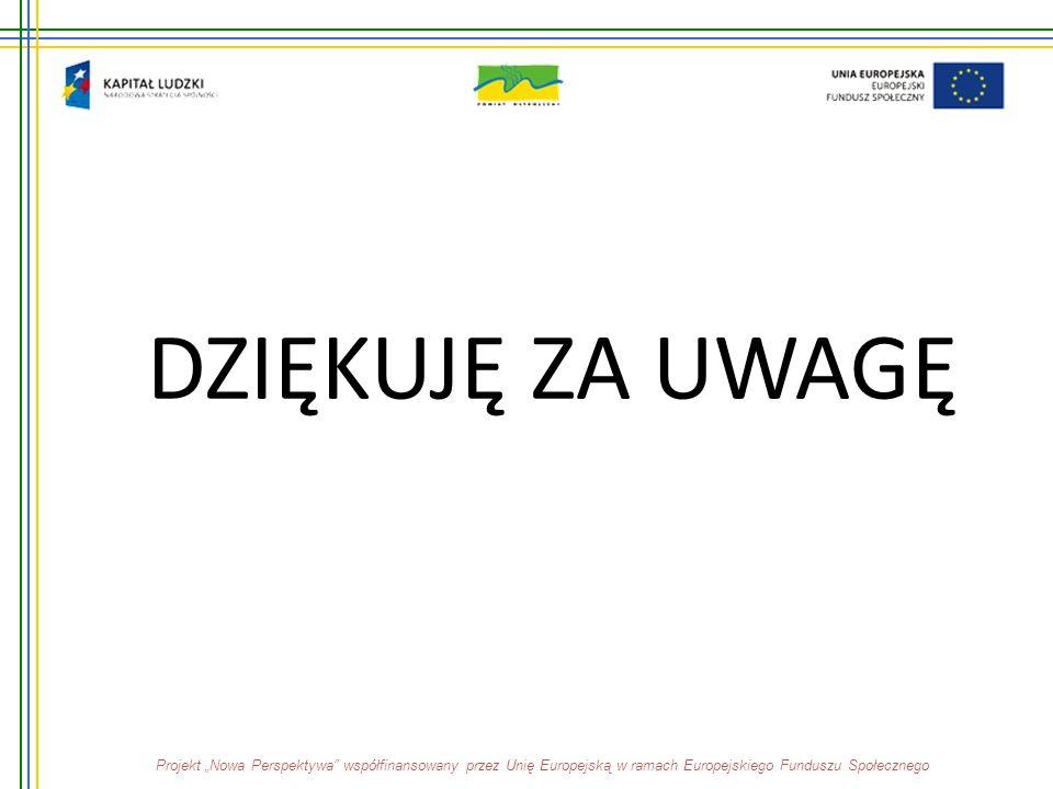 """DZIĘKUJĘ ZA UWAGĘ Projekt """"Nowa Perspektywa"""" współfinansowany przez Unię Europejską w ramach Europejskiego Funduszu Społecznego"""