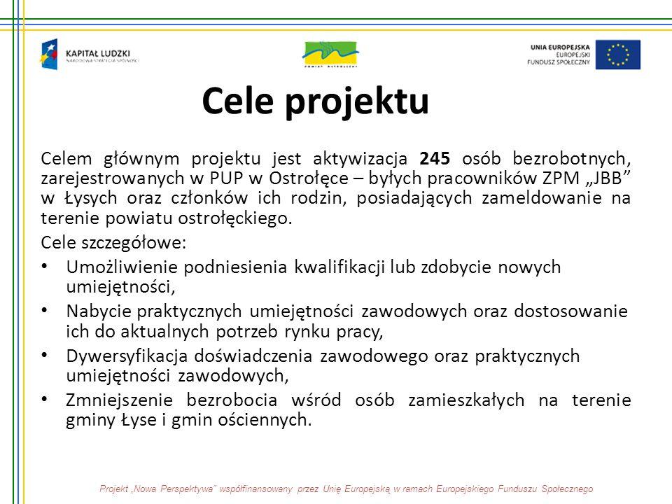 """Cele projektu Celem głównym projektu jest aktywizacja 245 osób bezrobotnych, zarejestrowanych w PUP w Ostrołęce – byłych pracowników ZPM """"JBB"""" w Łysyc"""