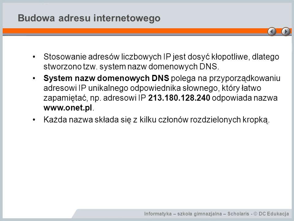 Informatyka – szkoła gimnazjalna – Scholaris - © DC Edukacja Budowa adresu internetowego Stosowanie adresów liczbowych IP jest dosyć kłopotliwe, dlate