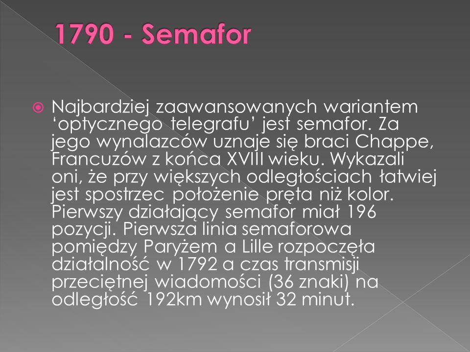  Najbardziej zaawansowanych wariantem 'optycznego telegrafu' jest semafor.